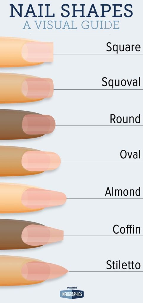 Guide to Nail Shapes and Why Your Choice Matters - My Hair Care