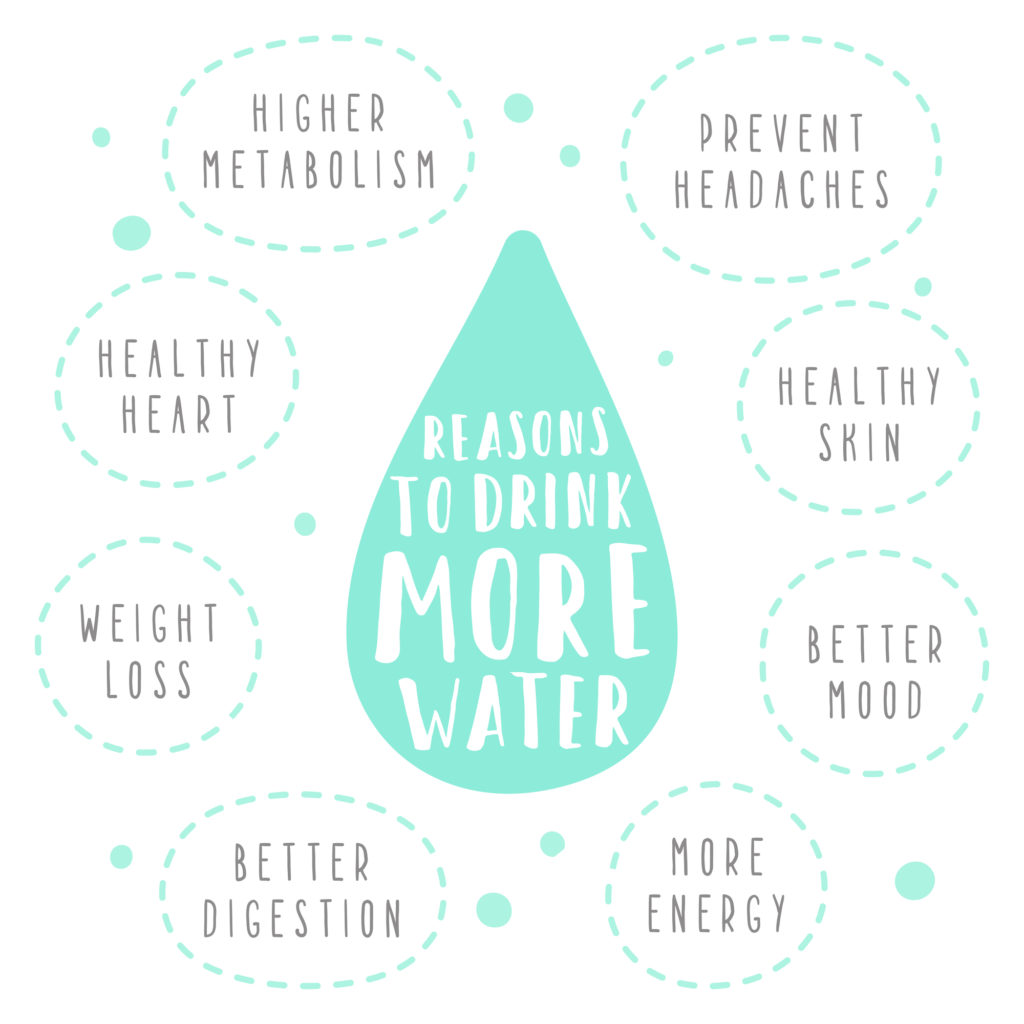 Why Is Drinking Water Skin Benefits